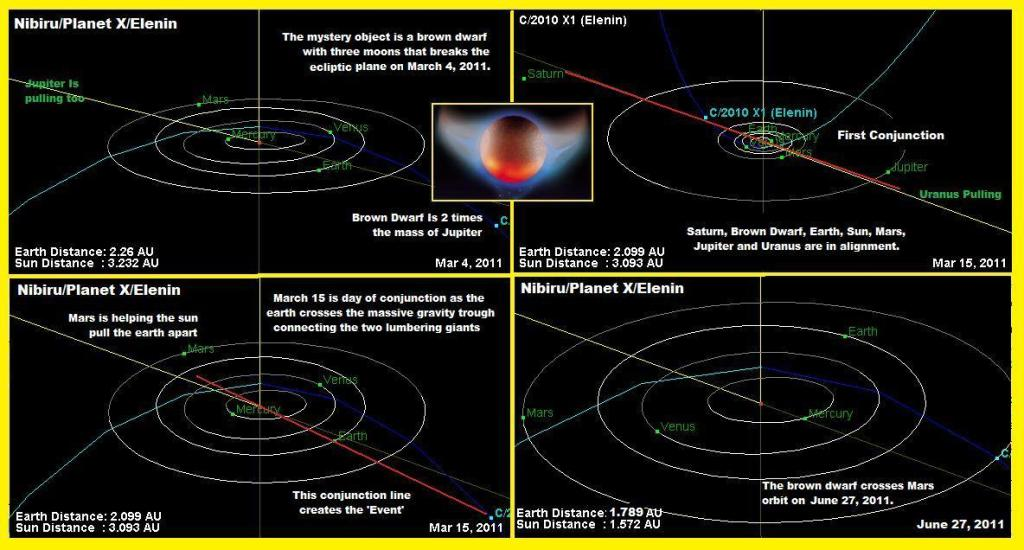 venus in solar system with nibiru location - photo #13