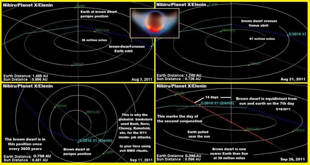 elenin nibiru brown dwarf star - photo #25
