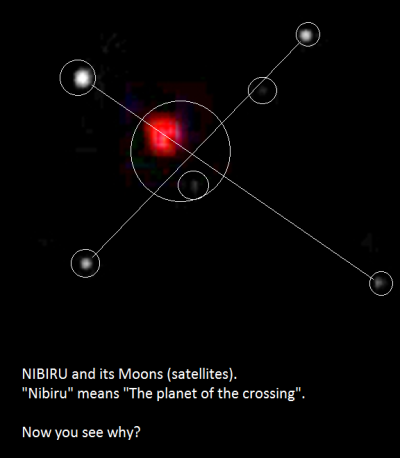 nibiru_planet_of_the_crossing